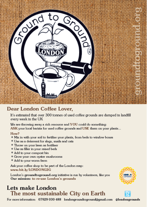 coffee cafe poster London
